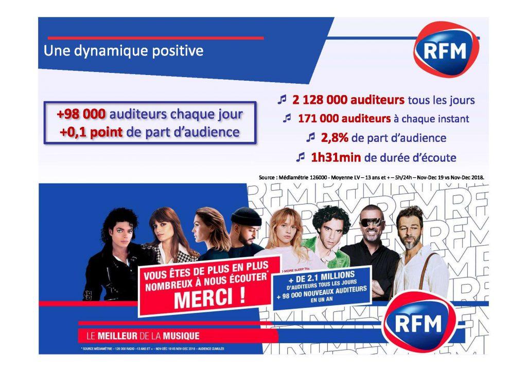 Présentation RFM en chiffres